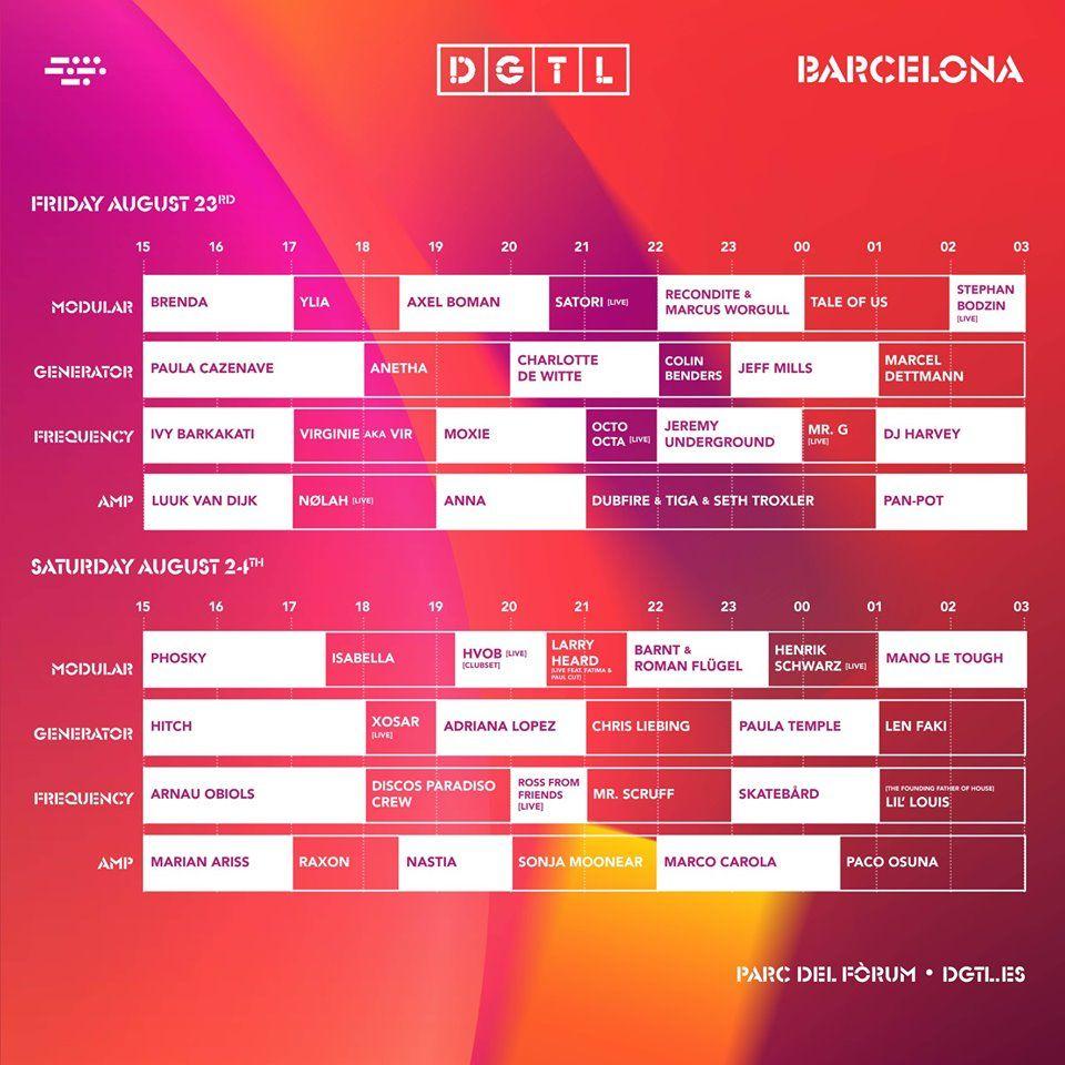 festival dgtl barcelona 2019